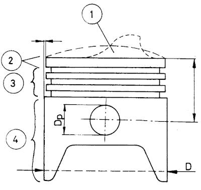 Bagian-bagian Piston (Torak)