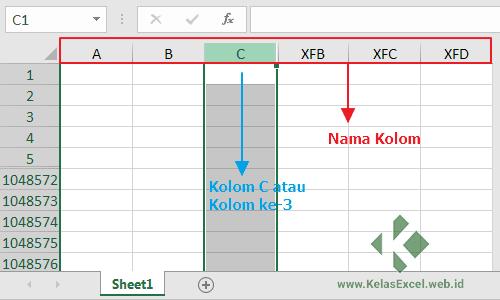 Pengertian Column (Kolom) di Excel