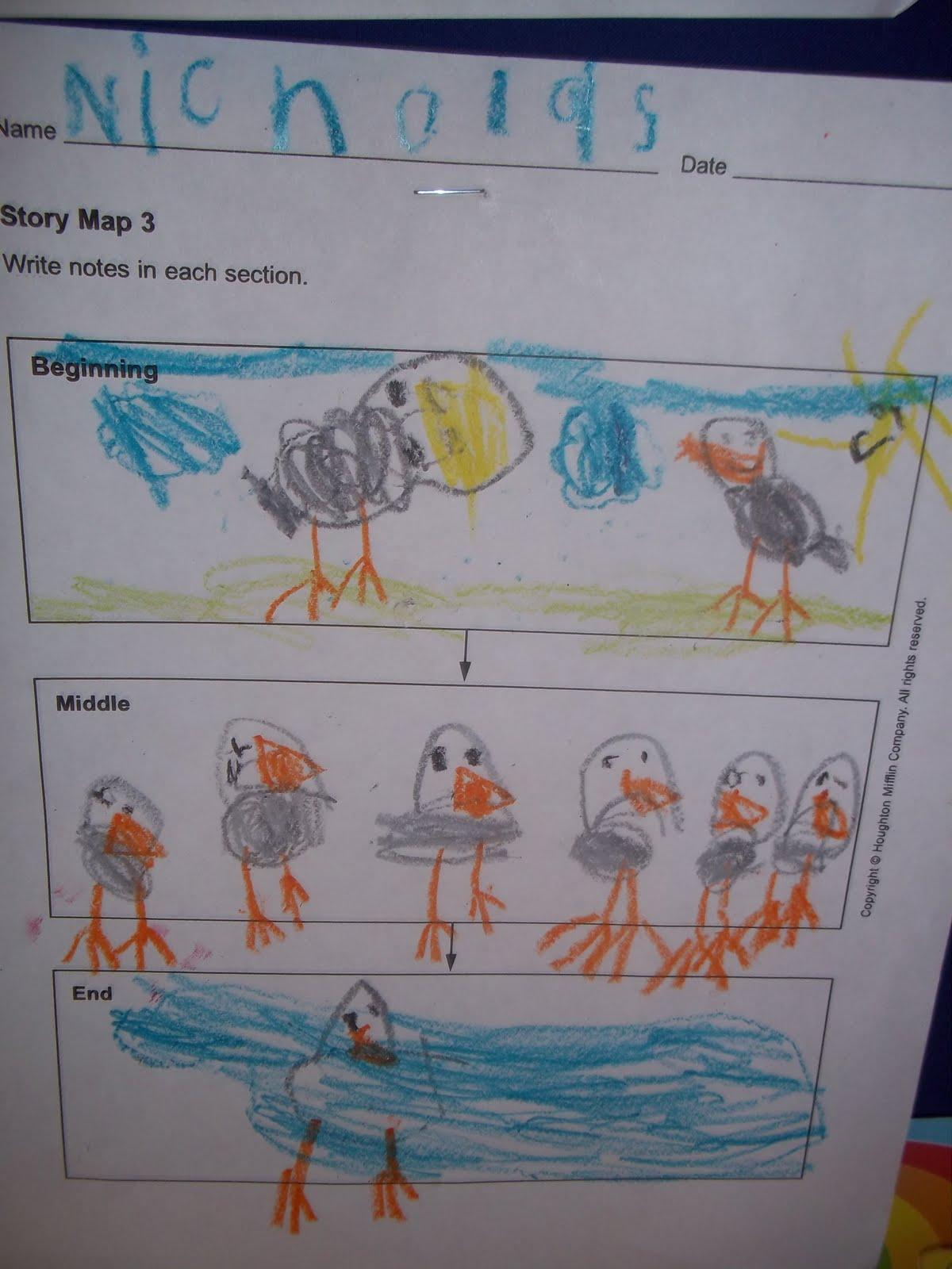Mrs Wood S Kindergarten Class Ugly Duckling