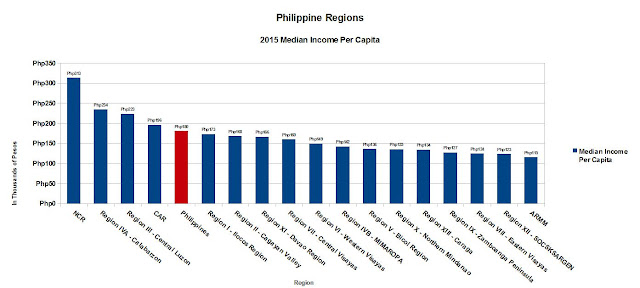 19yo filipina earning pesos 2 9