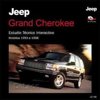 jeep info & tech: nuevo!!!! manual de taller jeep grand cherokee zj