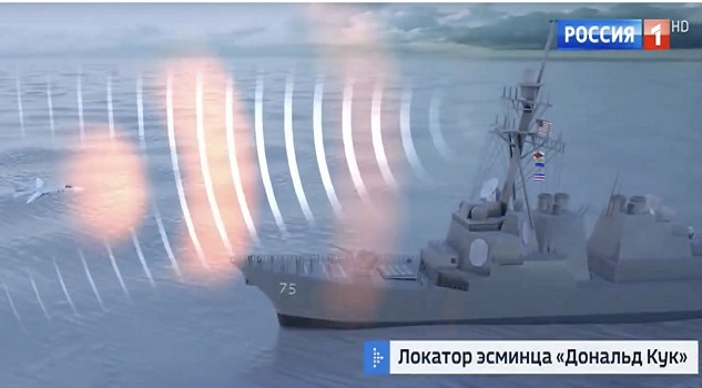 ΜΕ πολύ ΠΡΟΣΟΧΗ, παρακολουθείστε ΤΙ πρόοδο έχουν κάνει οι Ρώσοι, στον ΗΛΕΚΤΡΟΝΙΚΟ ΠΟΛΕΜΟ.... (Όσοι καταλάβουν ...κατάλαβαν!)