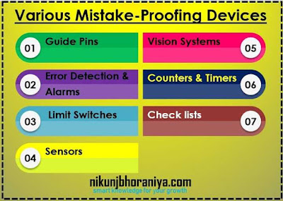 Various Mistake-Proofing Devices