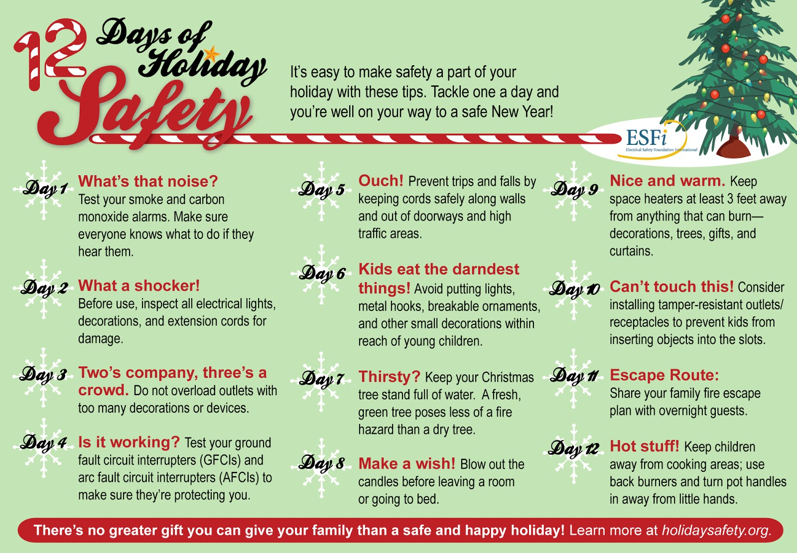 Holiday tipping suggestions
