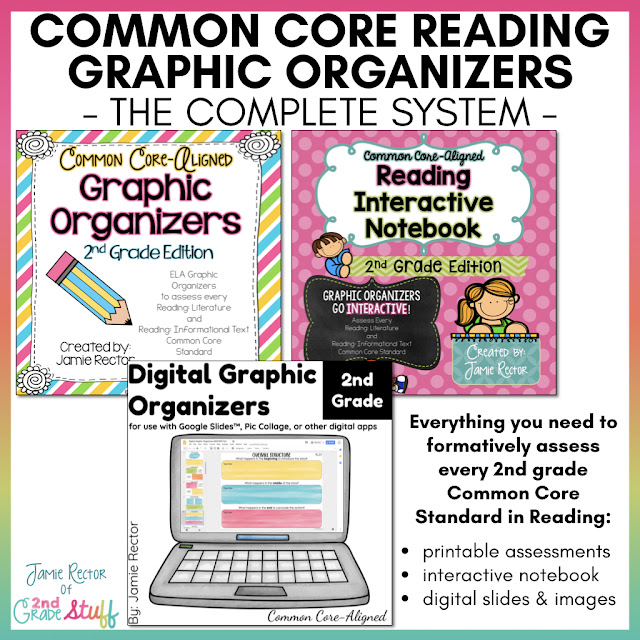 Common Core Reading Graphic Organizers for formative assessment.