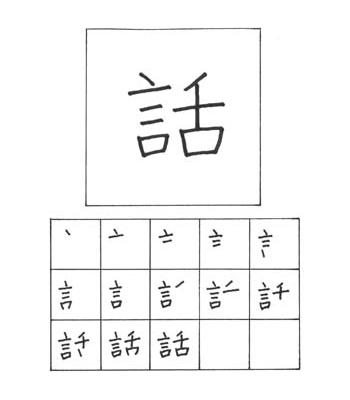 kanji berbicara