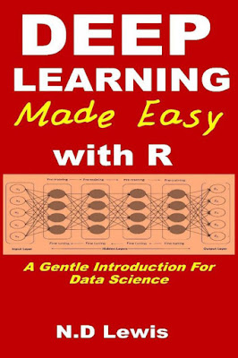 Deep Learning Made Easy with R: A Gentle Introduction For Data Science - Free Ebook Download