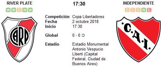 River Plate vs Independiente en VIVO