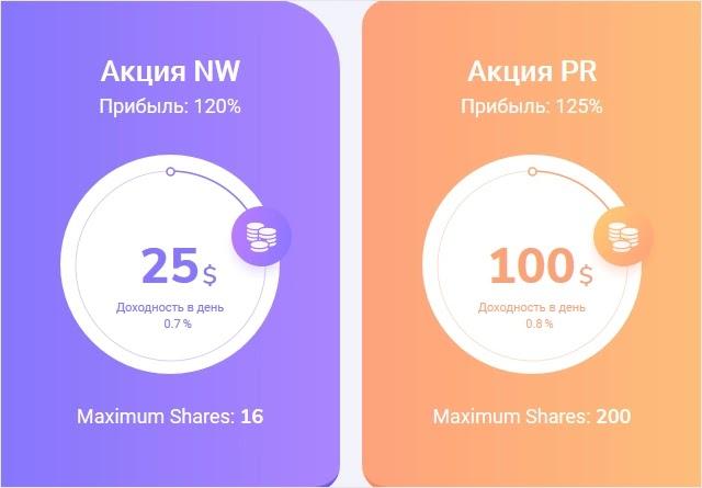 Инвестиционные планы Adviev 3