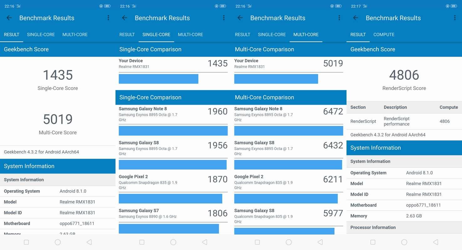 Benchmark Geekbench 4 Realme U1