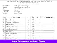 Contoh SK Penerimaan Beasiswa di Sekolah