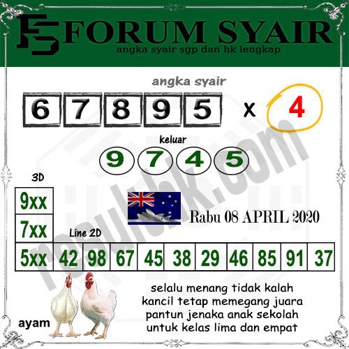 forum syair sidney