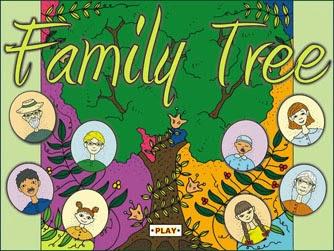 http://www.wattsenglish.com/english-for-kids/game/family-tree.html