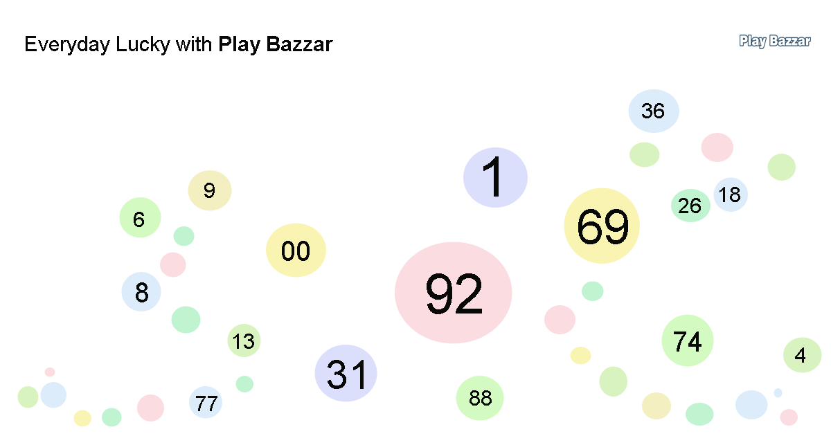 ▻ Play BaZZar Result/Chart | Live Black Satta King Chart