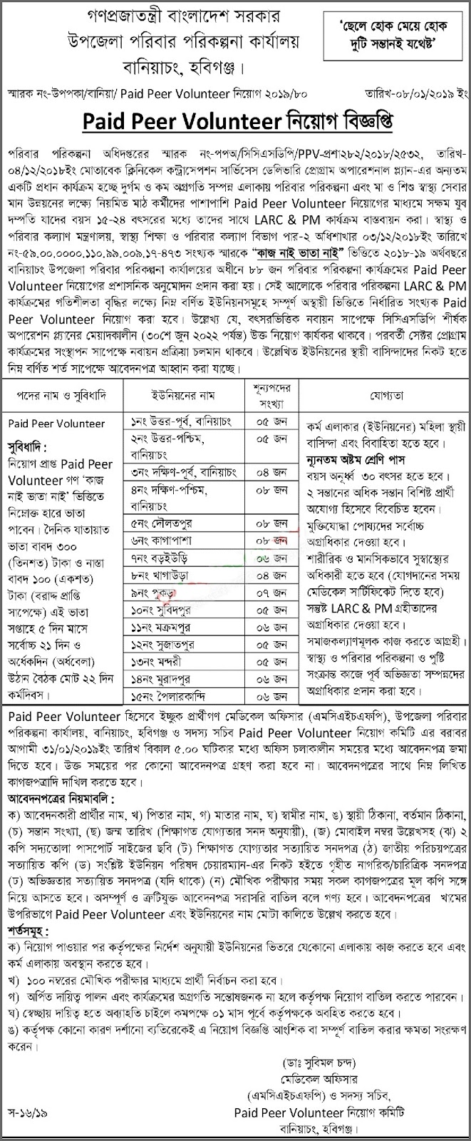 Baniachong,  Habiganj Family Planning Paid Peer Volunteer (Female) Job circular 2019