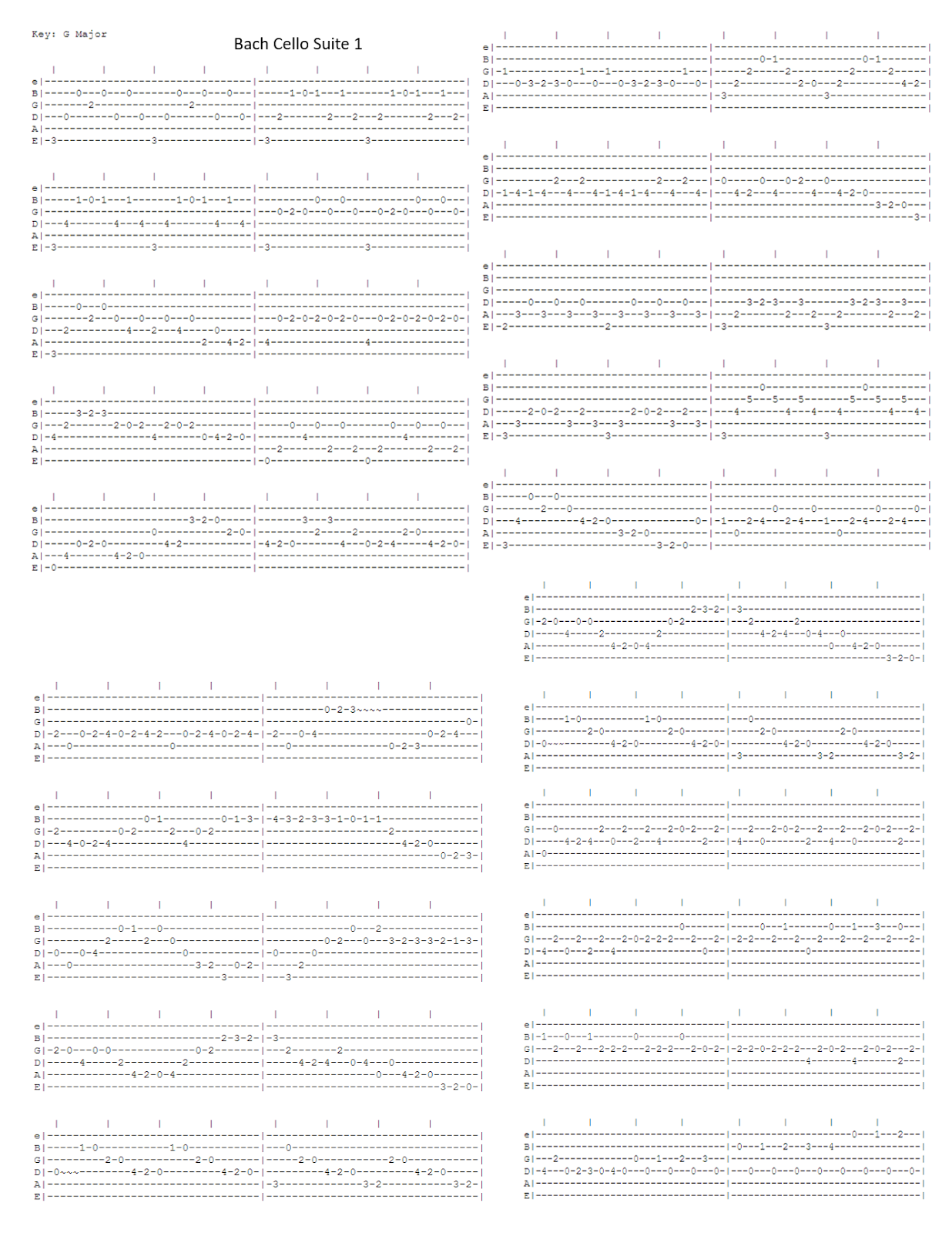 Mattwins Classical Guitar Tabs Nocturne Bach Cello Suite And Moonlight Sonata