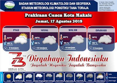 BMKG : Dalam HUT RI ke-73 di Toraja, Cuaca Akan Cerah Berawan Pada Pagi Hari