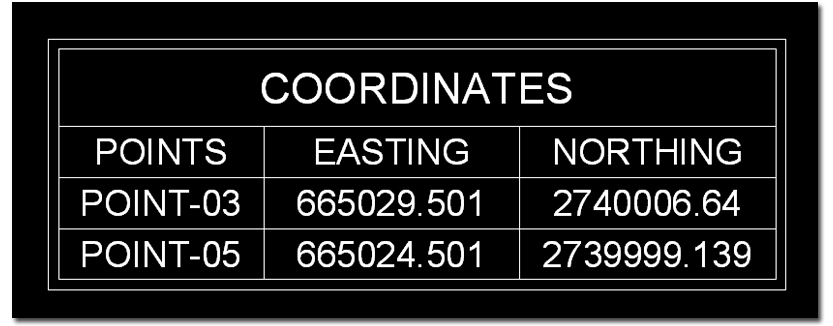 Cad Lisp and Tips: Lisp : Coordinates with Table