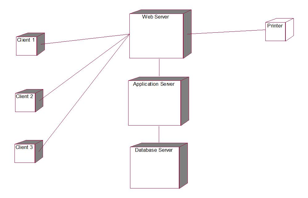 use case diagram library management car cigarette lighter wiring uml and design patterns: railway reservation system diagrams