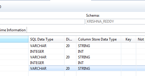 Best Way To Using Nested If Concept In SAP HANA