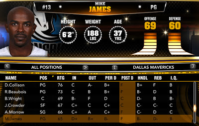 NBA 2K13 PC Xbox 360 PS3 March 2 2013 Roster Update