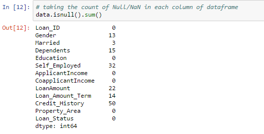 Check if Python Pandas DataFrame Column is having NaN or