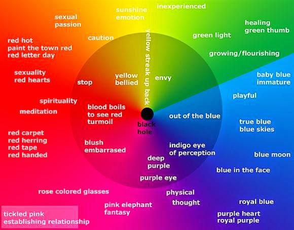 Colors Affect Emotions - Home Design