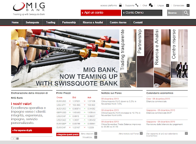 MIG Bank - Magazín Forex