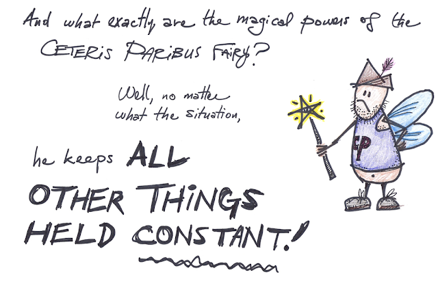 Ceteris Paribus Fairy's power: keeping all other things constant!