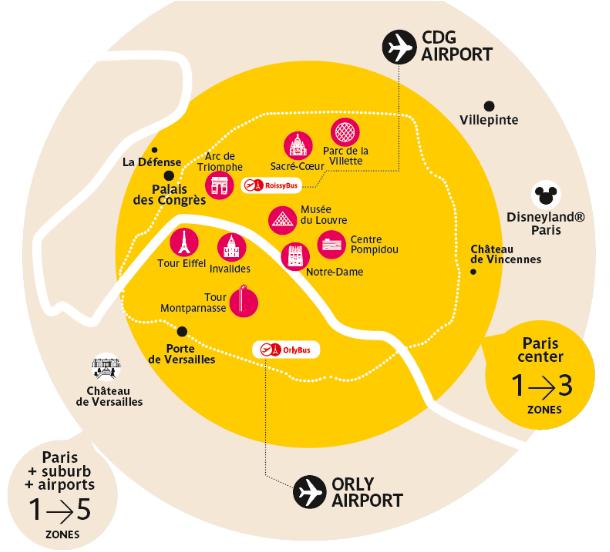 zonas transporte París