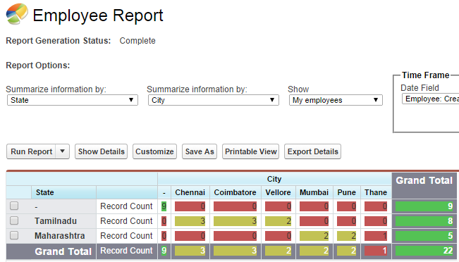 Infallible Techie: Conditional Highlighting in Reports in