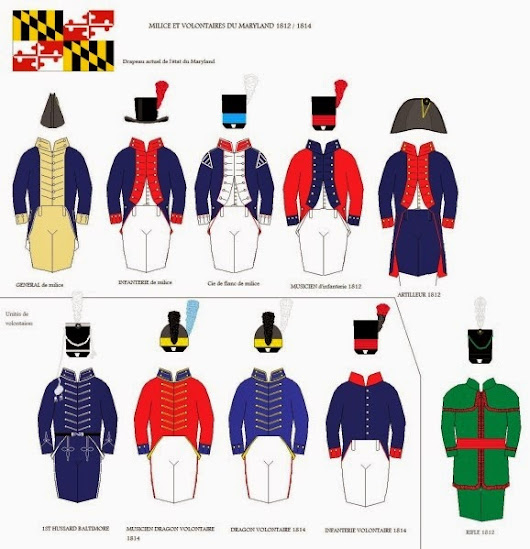 American Cavalry Uniforms and Models for the Battle of Bladensburg 1814