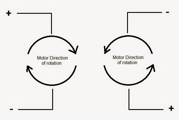 Mbed  Driving Dc Motors Using L293d