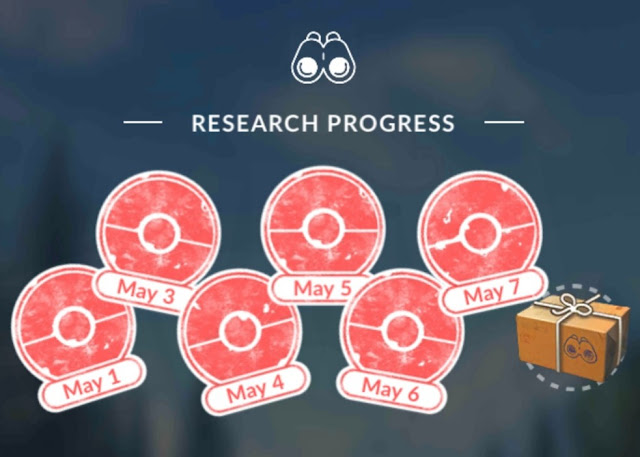 pokemon go field research progress