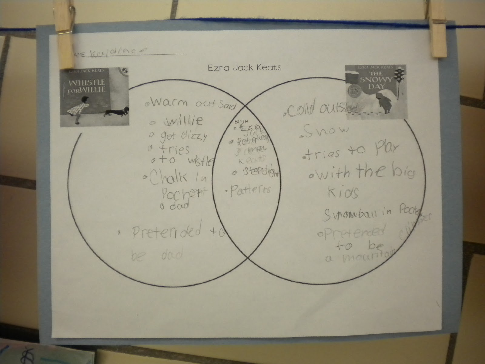 Primary Possibilities Ezra Jack Keats Author Study