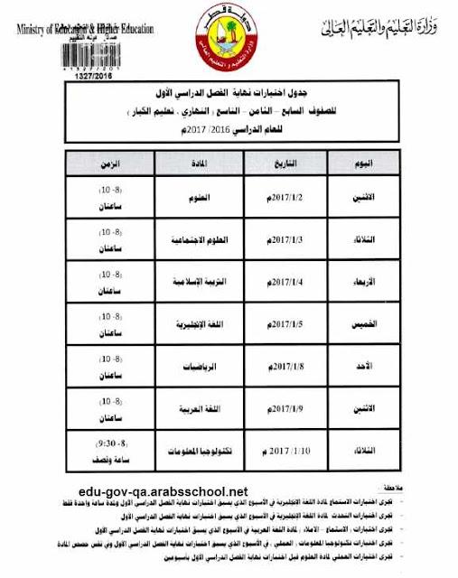 جداول اختبارات نهاية الفصل الدراسي الأول 2016-2017 قطر