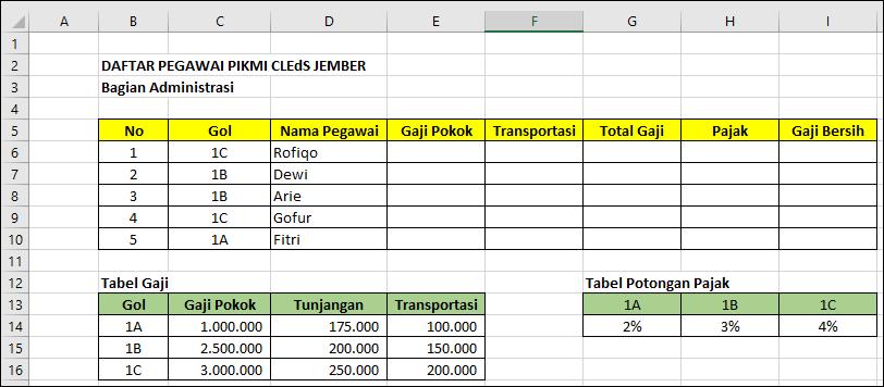 Bank Soal Excel Terlengkap Belajar Excel Sampai Ahli