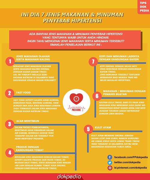 dokpedia - penyebab hipertensi