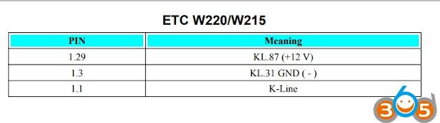 ETC-W220-W215