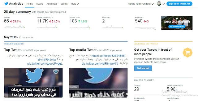 هل من الممكن معرفة من زار حسابك على تويتر؟