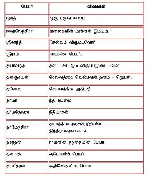 49+ Baby boy names 2020 tamil ideas in 2021