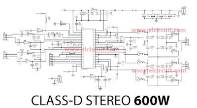 600W Stereo Class-D Amplifier TAS5630