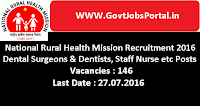 National Rural Health Mission Recruitment 2016