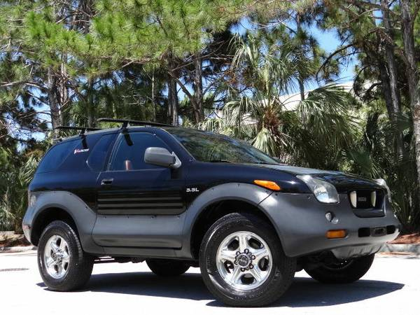 Tucson Craigslists - New Car Reviews 2019-2020 by