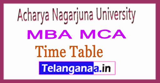 Acharya Nagarjuna University ANU MBA MCA 1st Sem Time Table
