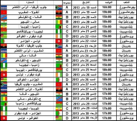 جدول مباريات افريقيا 2013 والقنوات 396702_5331004933846