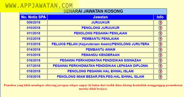 Jawatan Kosong di Suruhanjaya Perkhidmatan Awam Negeri Sabah (SPANS)