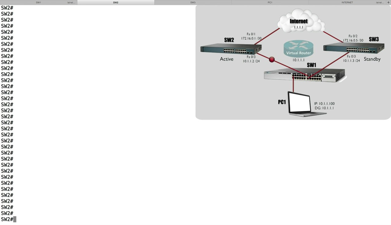 HSRP Configuration   Best Cisco CCNA CCNP and Linux/CentOS