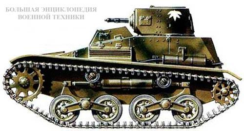 Малый танк «2592» («ТК»)