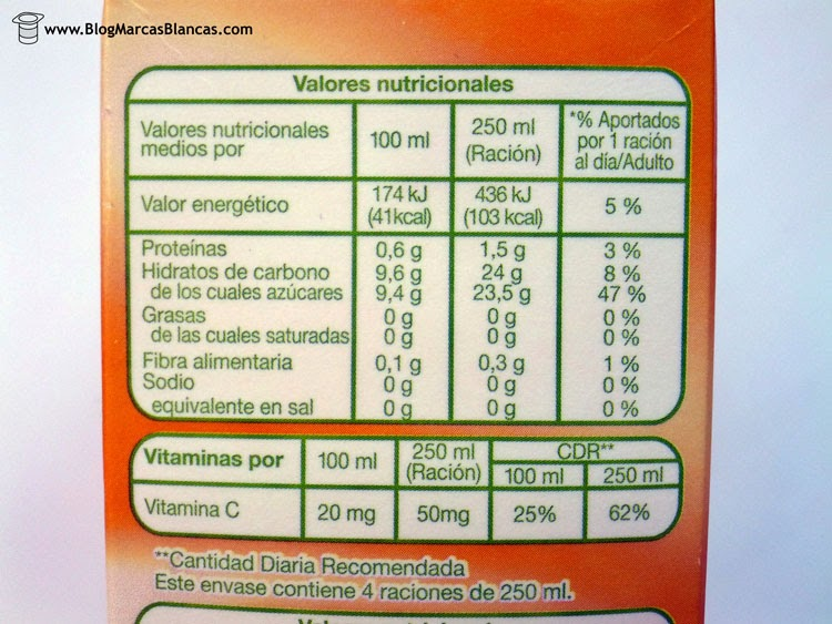 valor nutricional zumo de naranja